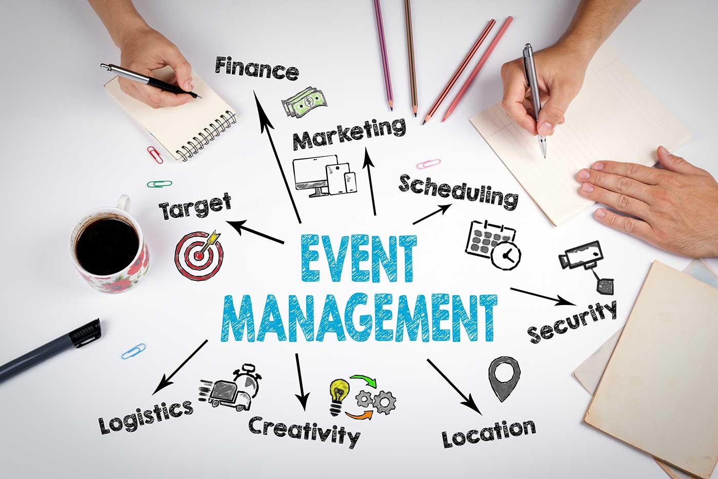 Sydney Props Event School - Event Management